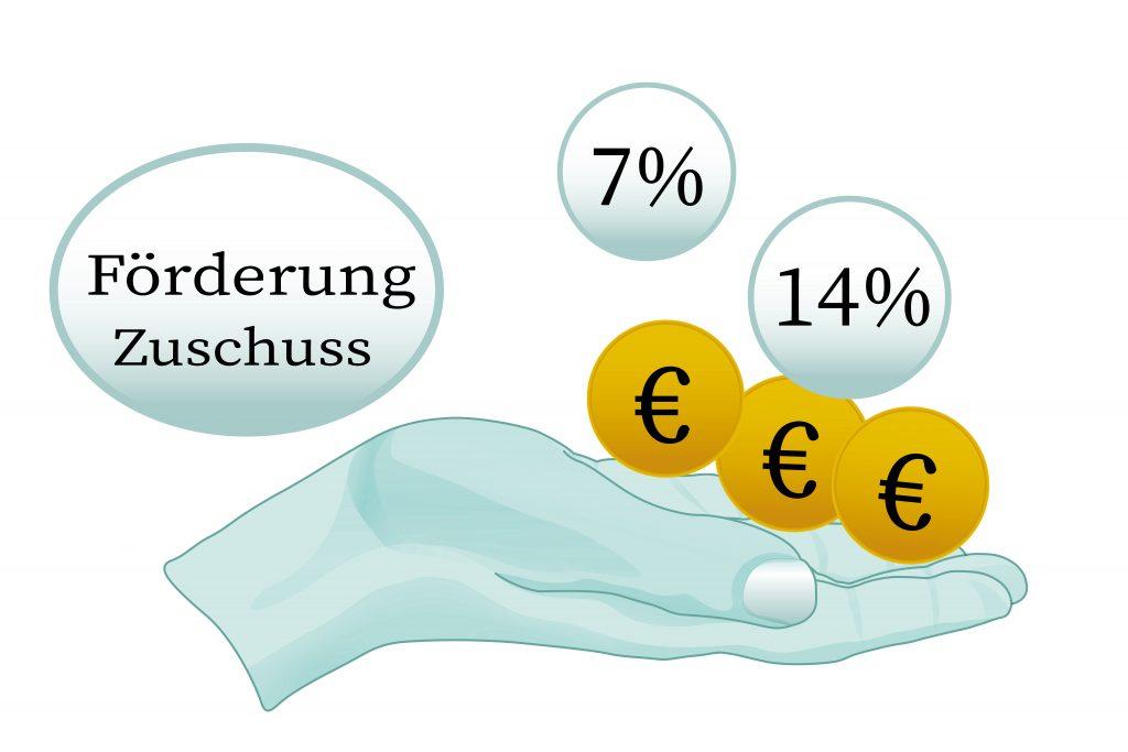 Investitionsprämie 7% bzw.14%