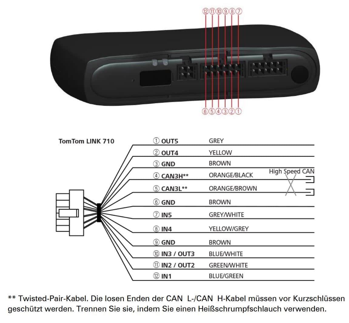 12-poligen IO-Kabel für LINK 710 und LINK 740